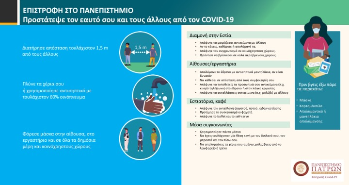 Υγειονομικό Πρωτόκολλο Covid-19 του Πανεπιστημίου Πατρών.